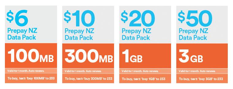 2degrees New Zealand data packs